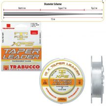 Trabucco T-FORCE XPS TAPER LEADER 0,20-0,57mm