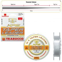 Trabucco T-FORCE XPS TAPER LEADER 0,26-0,57mm