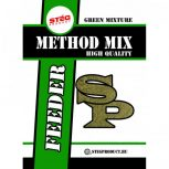 Method Mix
